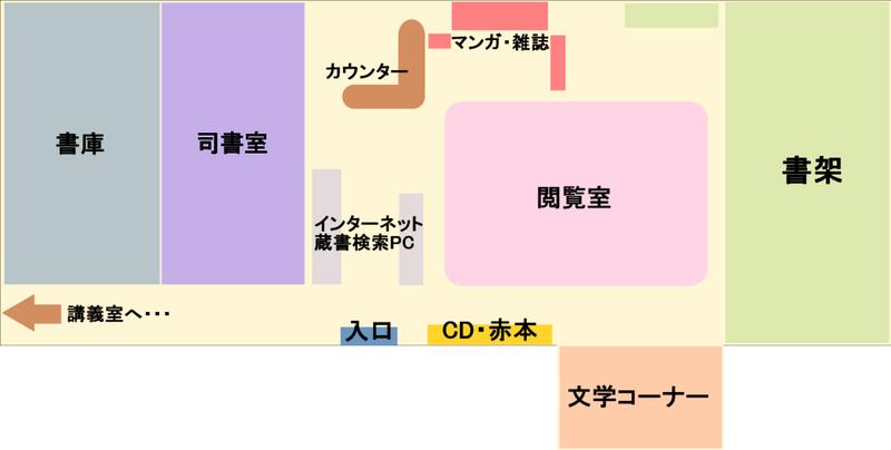 図書室マップ